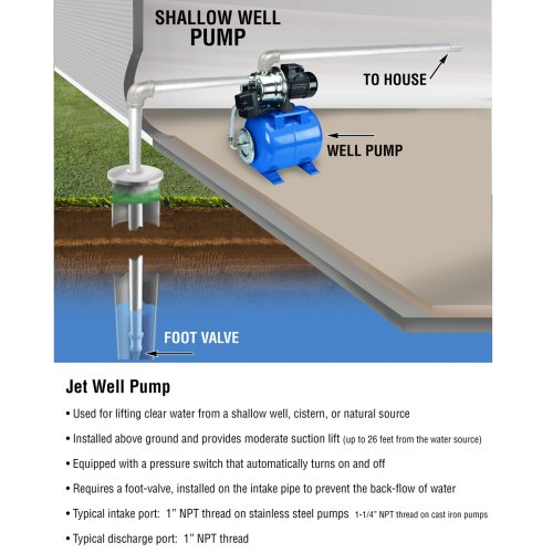 small resolution of sprinkler pump wiring diagram solidfonts irrigation pump relay wiring diagram home diagrams submersible well pump installation