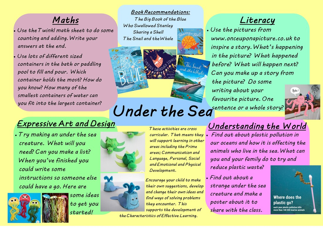 Eyfs Home Learning Activities And Resources