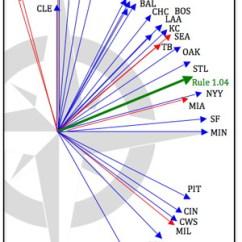 Slope Orientation Diagram How To Read Solenoid Valve Diagrams Lost In The Sun Physics Of Ballpark Hardball Ballparkorientation2