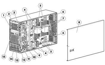 Hp Proliant Ml330 G3 Quickspecs