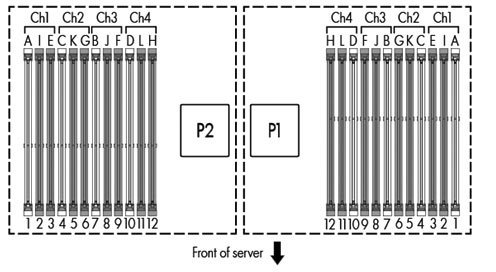 HP Proliant DL385p G8 Quickspecs
