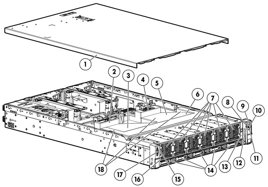HP Proliant DL560 G8 Quickspecs