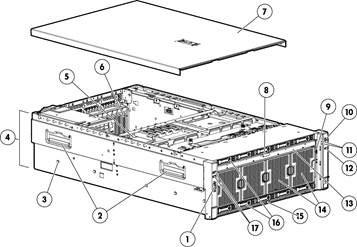 HP Proliant DL580 G8 Quickspecs