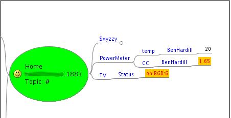 MQTT Topic Tree
