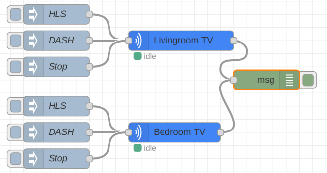 Node-RED Chromecast flow