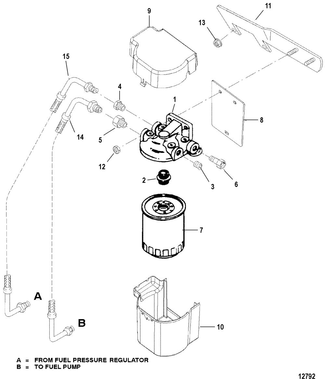 medium resolution of 7 4lx tbi bravo gen 6 gm 454 v 8 1996 1997 serial 0f820000 thru 0k999999 fuel filter