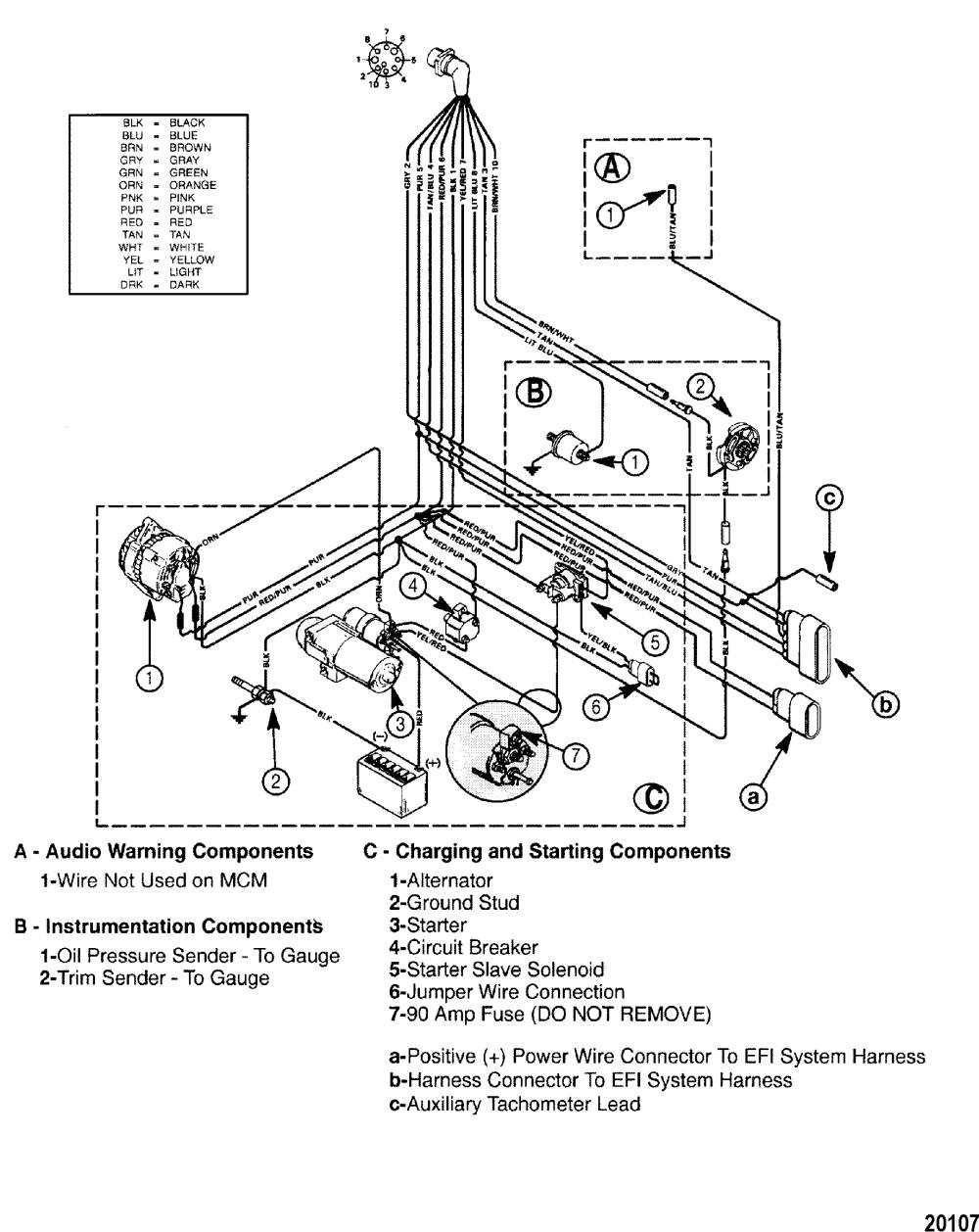 medium resolution of hardin marine wiring harness engine 502 mag mpi bravo gen 6 gm