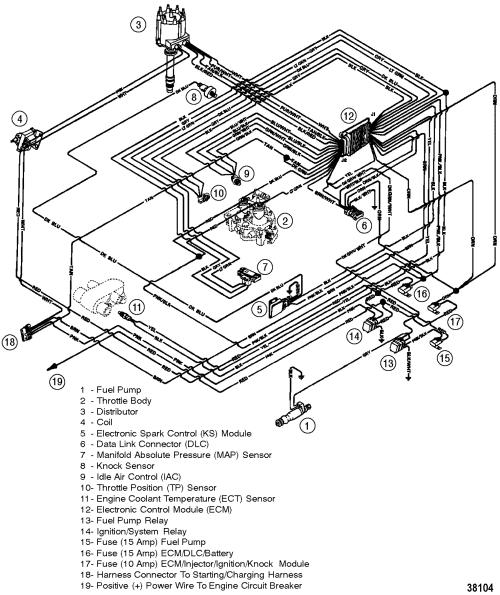 small resolution of 5 7lx efi 4 bbl tbi gm 350 v 8 1997 serial 0k001506 thru 0k999999 wiring harness efi