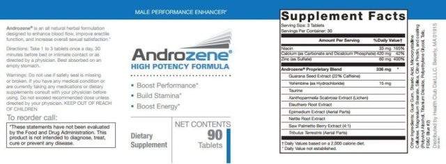 Androzene Ingredients and Dosage