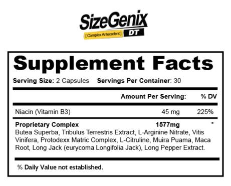 Ingredients in SizeGenix
