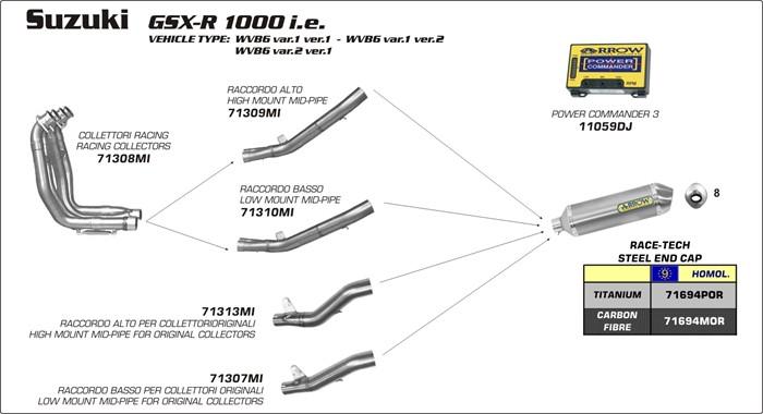 Arrow Exhaust Suzuki Arrow GSXR1000