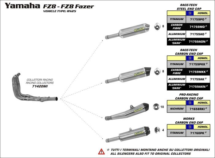Arrow Exhaust Yamaha Arrow FZ8
