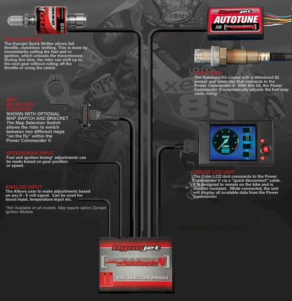 Honda Vtx Wiring Diagram Honda Power Commander V Quickshifter Pciiiusb Fuel