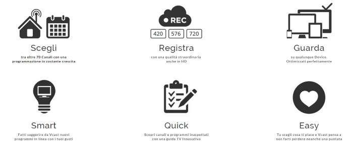 Come registrare canali TV Digitale Terrestre gratis Vcast