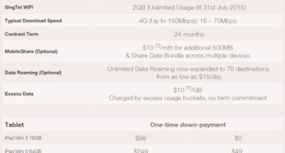SingTel announces iPad Air 2, iPad Mini 3 availability and