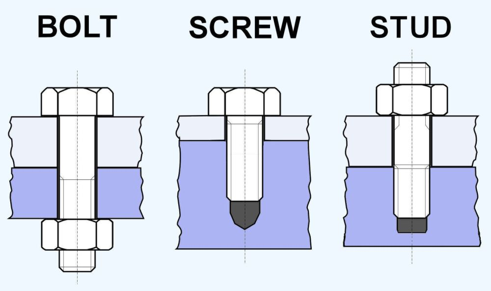 medium resolution of product lines anchor bolts types