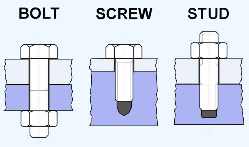 small resolution of product lines anchor bolts types