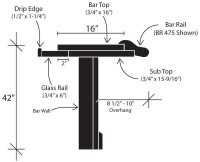 Standard Bar Dimensions & Specifications