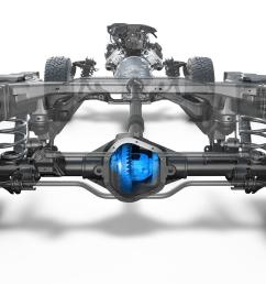axle spec ing on 2019 ford gm ram 1 2 ton trucks [ 3000 x 1794 Pixel ]