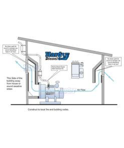 diesel generator exhaust kit hardy diesel