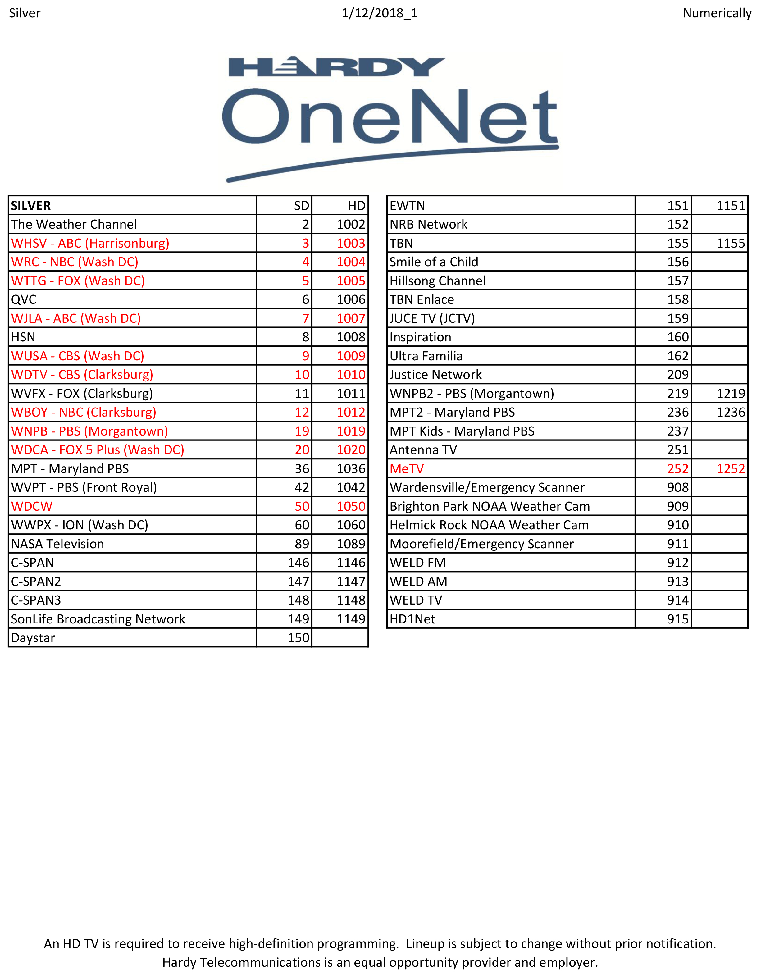 OneNet Channel Guide (By Channel) » Hardy Telecommunications