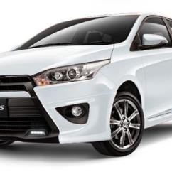 Harga New Yaris Trd Sportivo 2014 Grand Kijang Innova V 2015 Spesifikasi Sporti Ini Toyota Hp Gadget