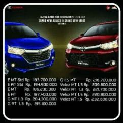 Oli Grand New Veloz Kekurangan Avanza Tipe E Toyota Surabaya, Dealer Surabaya ...