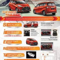 Harga New Yaris Trd 2018 Grand Avanza 2015 Bekas Toyota Surabaya, Dealer Surabaya ...