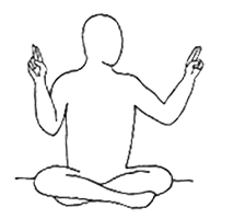 Meditation: Melt Negativity – From the Master's Touch 1997