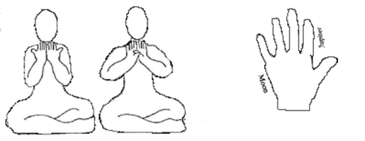 Meditation: Subagh Kriya – Summer Solstice 1996