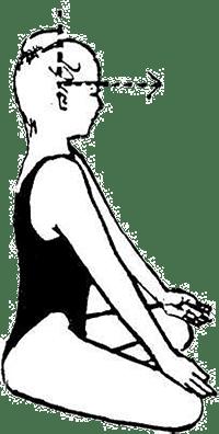 Meditation: Kirtan Kriya