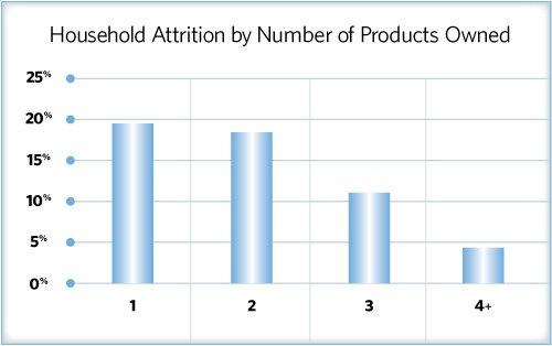 BAI ExecutiveJulyReport Chart2