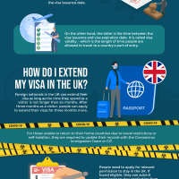 Visa Extension During Covid 19 Outbreak