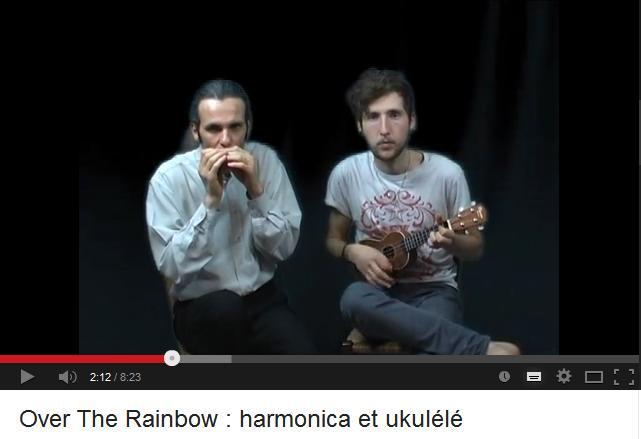 Harmonica : harmonica tabs over the rainbow Harmonica Tabs Over ...