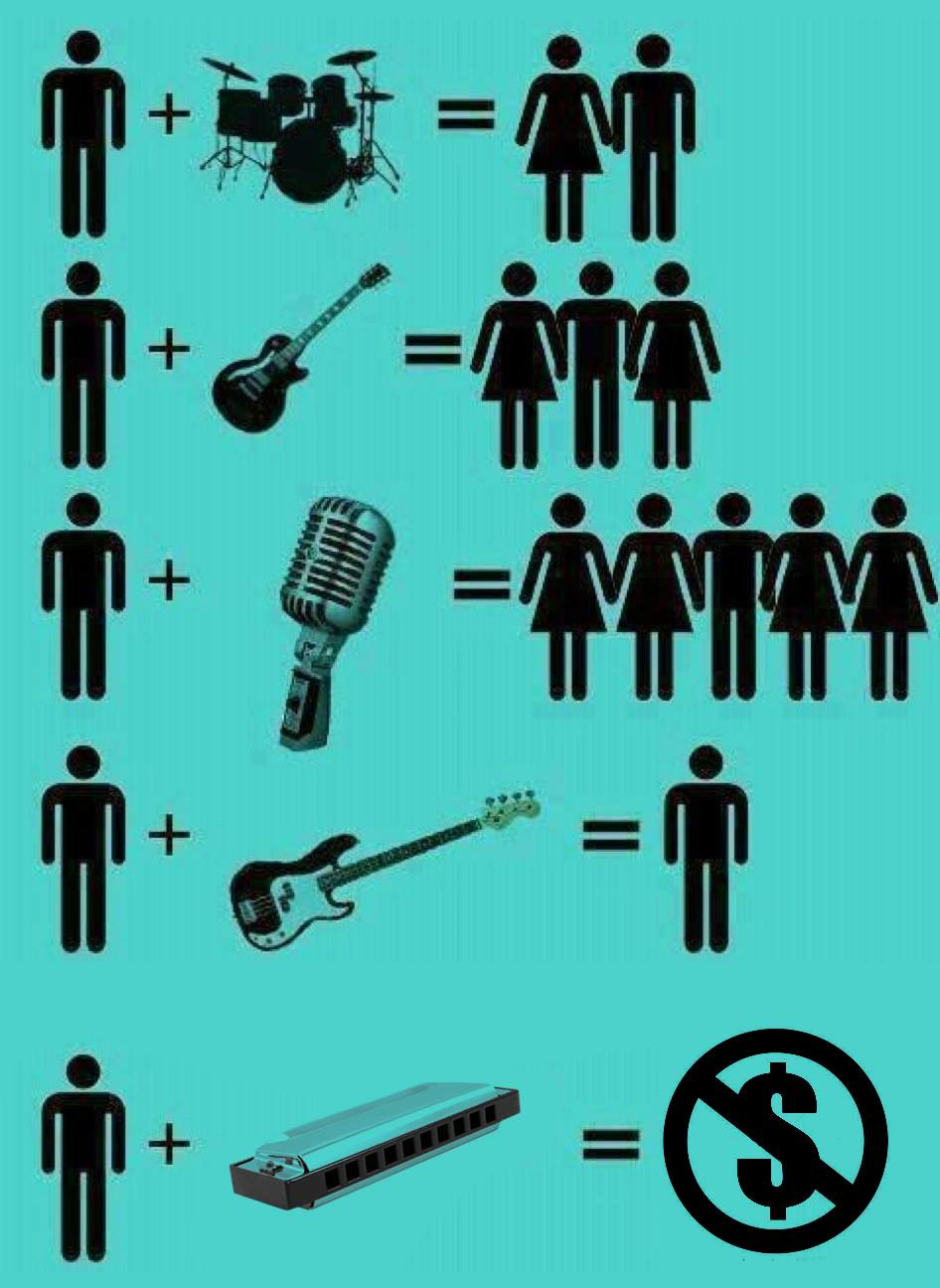Band Members & Social Status…
