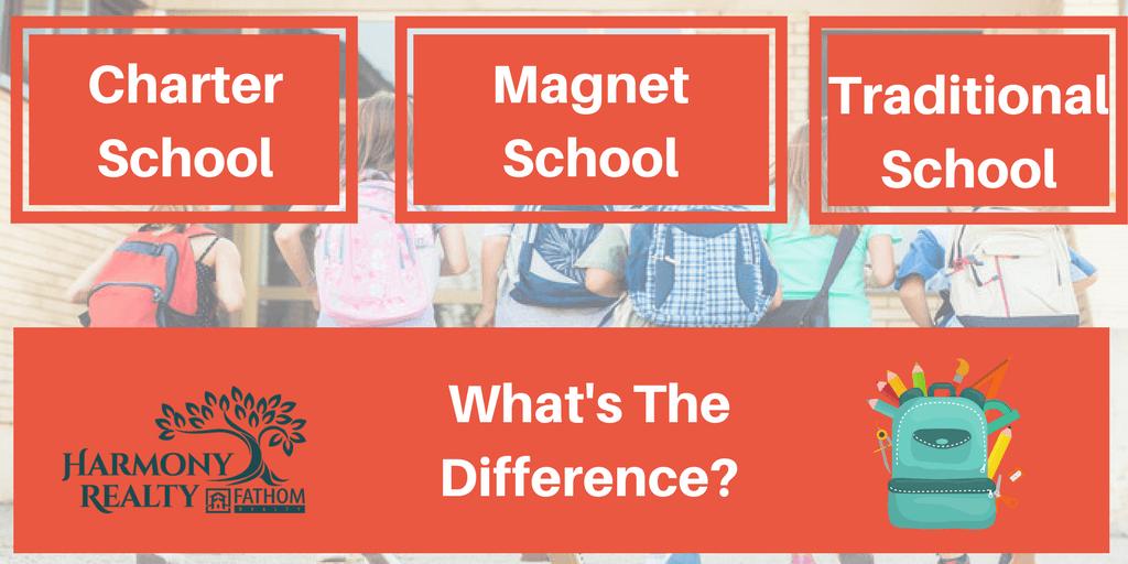 wake county schools, charter schools, magnet schools