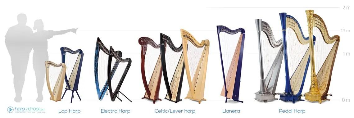 choose your harp harp