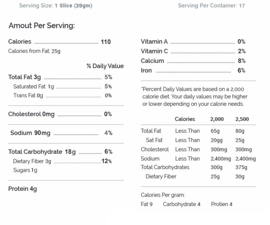 Honey Wheat Bread Nutritional Value  Besto Blog