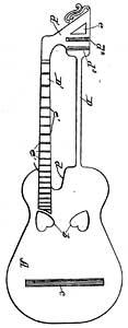 Harp Guitar Form 1b