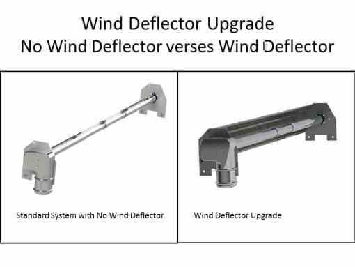 COMPLETE ELECTRIC WIND UP & ALUMINUM ARM SYSTEM FOR BODIES UP TO 40' -550