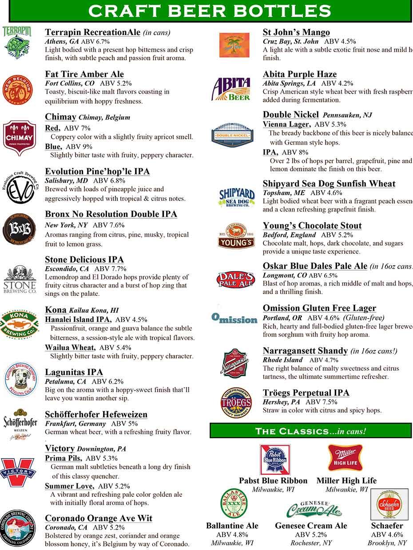Craft Beers | Harrigan's Pub – Sea Girt, NJ – Jersey Shore Bar ...