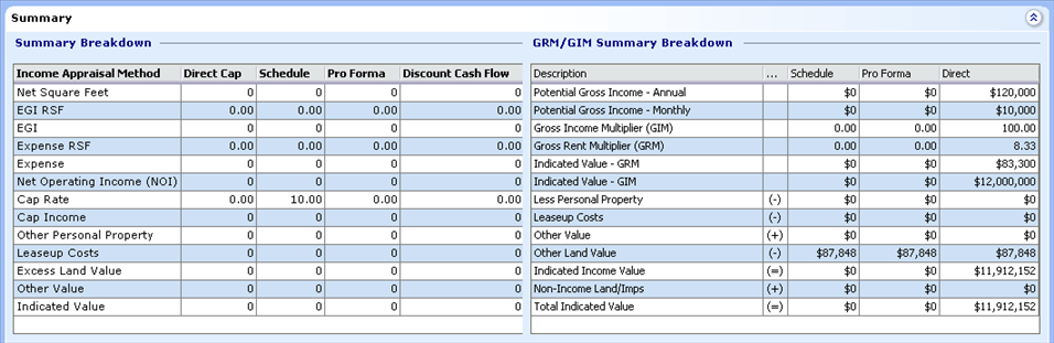 Income, Income Details, Summary Panel, top
