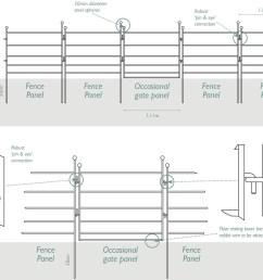 blacksmiths fence diagram [ 1507 x 1208 Pixel ]