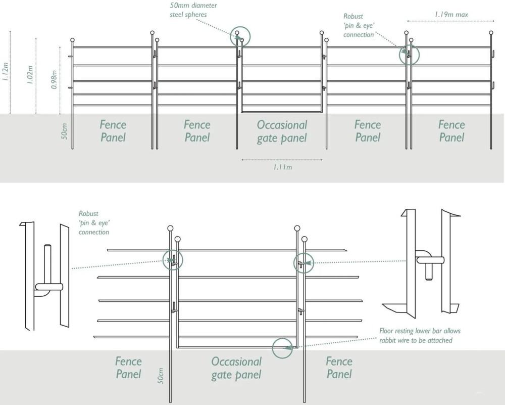 medium resolution of blacksmiths fence diagram
