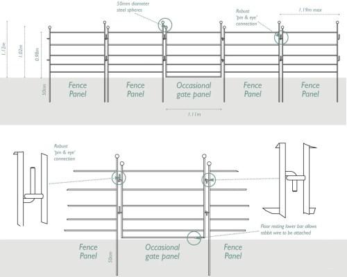 small resolution of blacksmiths fence diagram