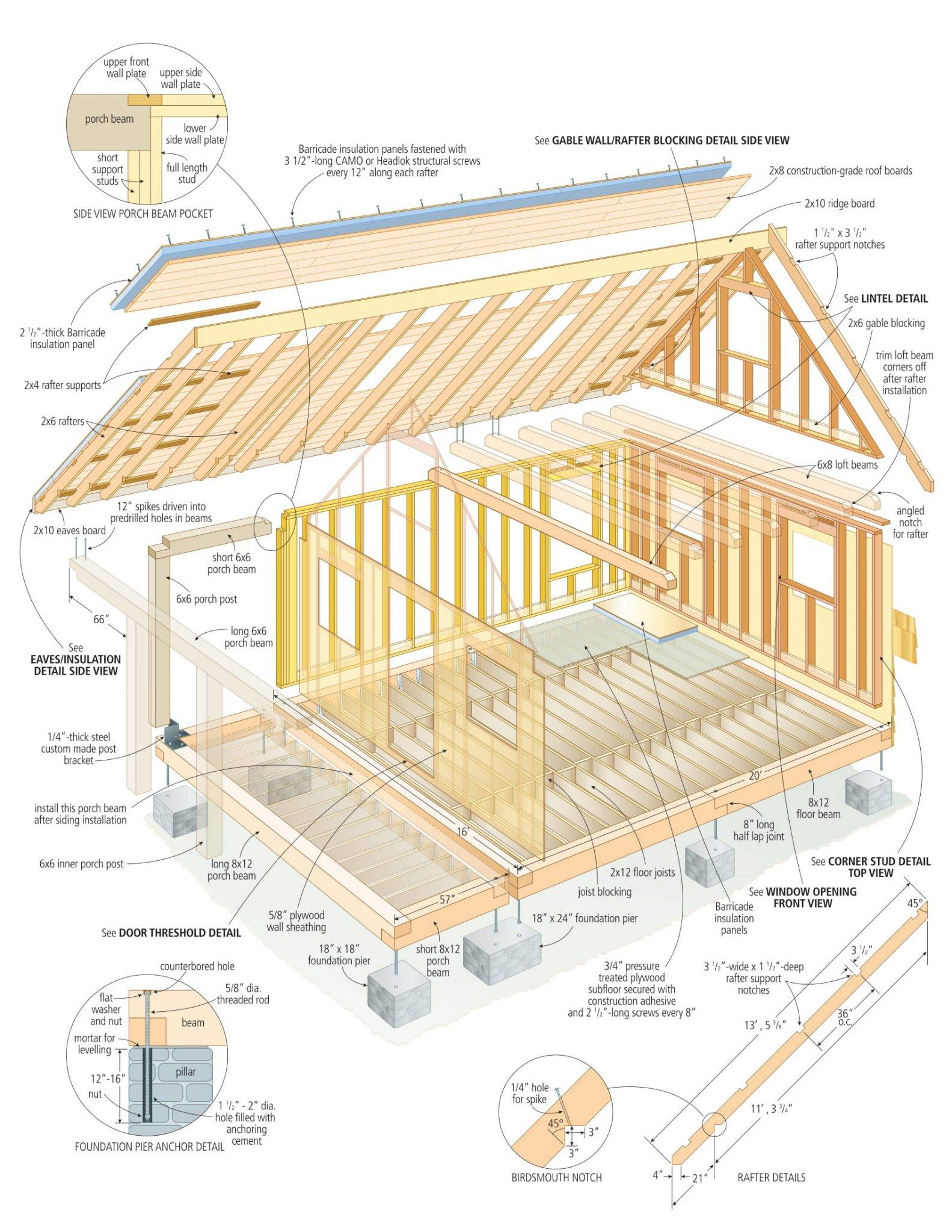 Thereu0027s No End Of Building Plans Online, But Surprisingly Few Cabin Plans  Deliver An Authentic Cabin Experience. So What Makes For A Good Cabin Design ?