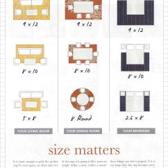Living Room Rug Sizes Country Cottage Furniture What Size Gungoz Q Eye Co Area Do You Need Harry King