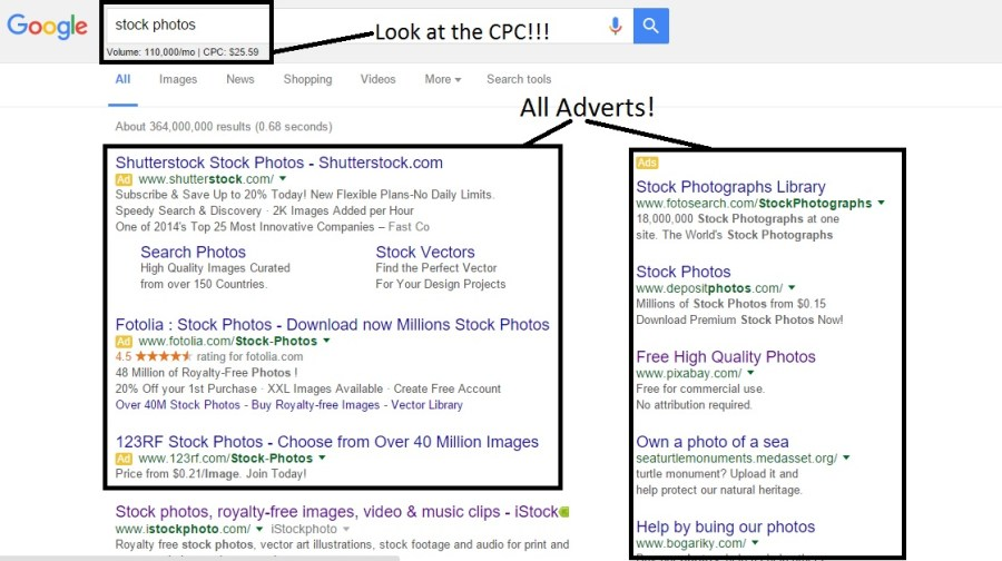 15 Places To Find Free Stock Images Without Watermarks