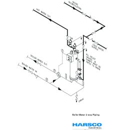 piping diagram 3 way valve wiring diagram sort 3 way mixing valve piping diagram [ 1152 x 1536 Pixel ]