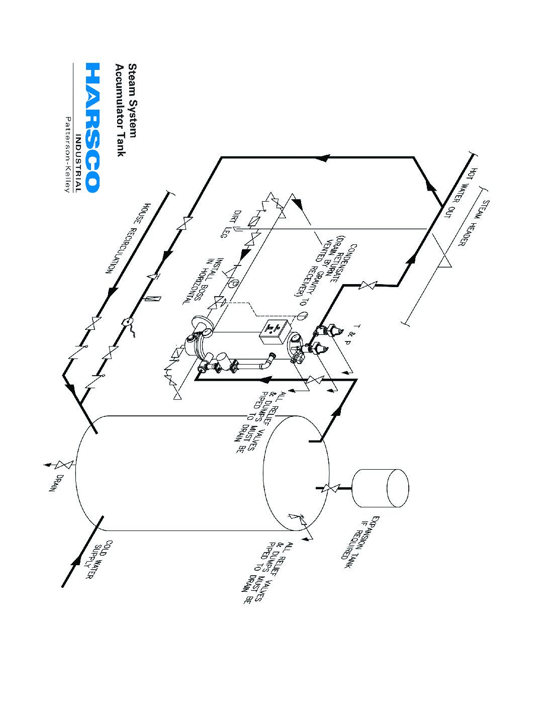 aculator tank schematic - auto electrical wiring diagram on ford 4500  backhoe wiring diagram,